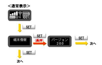 NAD11_image_ver200.jpg