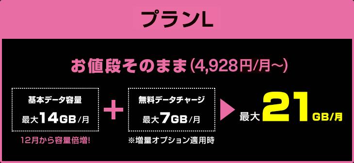 プランL 月額4,480円で月間データ容量が9/1から21GBに増量。21GBデータ特盛(増量オプション適用時)
