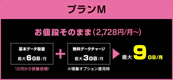 プランM 月額2,480円で月間データ容量が9/1から9GBに増量。9GBデータ特盛(増量オプション適用時)
